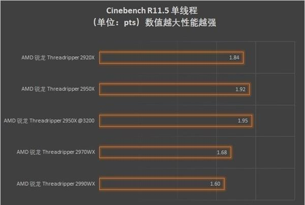 cinebench benchmark