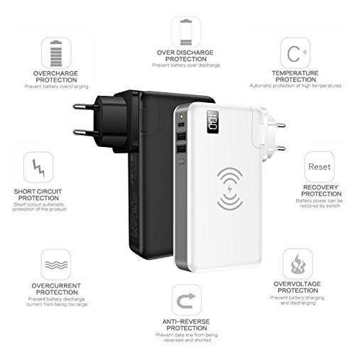 TIITAN Wireless Intelligent Charger
