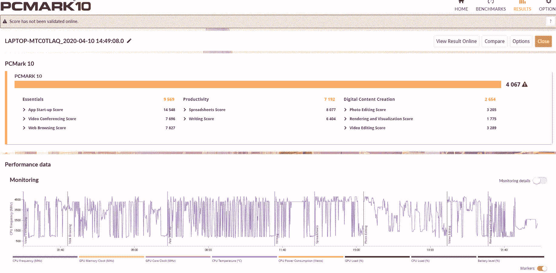 Asus Expert Book B9450 pcmark benchmark