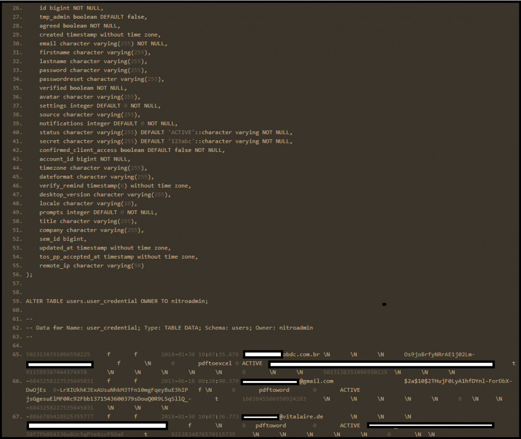 nitro database hack